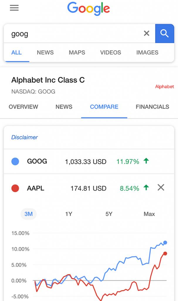 Google vergelijkt prijzen