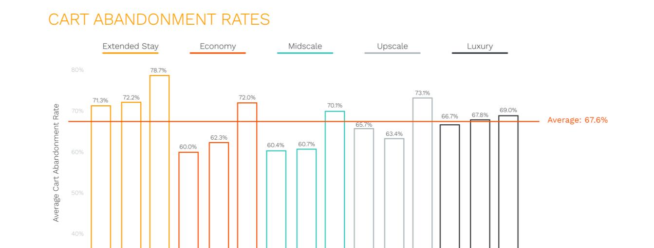 gemiddelde kosten van matchmaking diensten