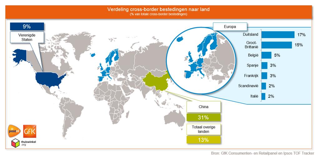 Nederlandse Kleding Webshops.Vijf Miljoen Nederlandse Consumenten Winkelen Online Over De Grens
