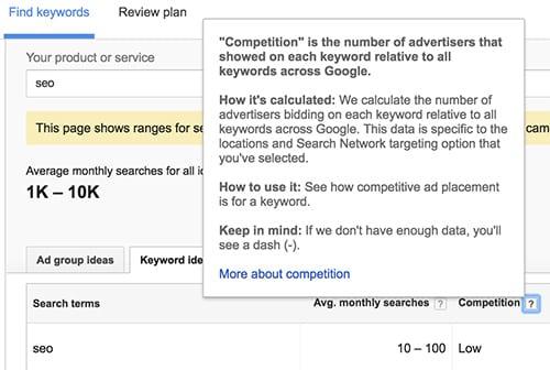 Google-keyword-competition